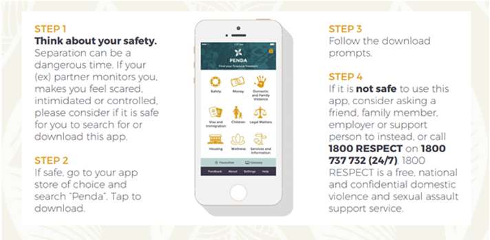 Panda App Description Empowering victims of family violence with access to legal, financial and safety information